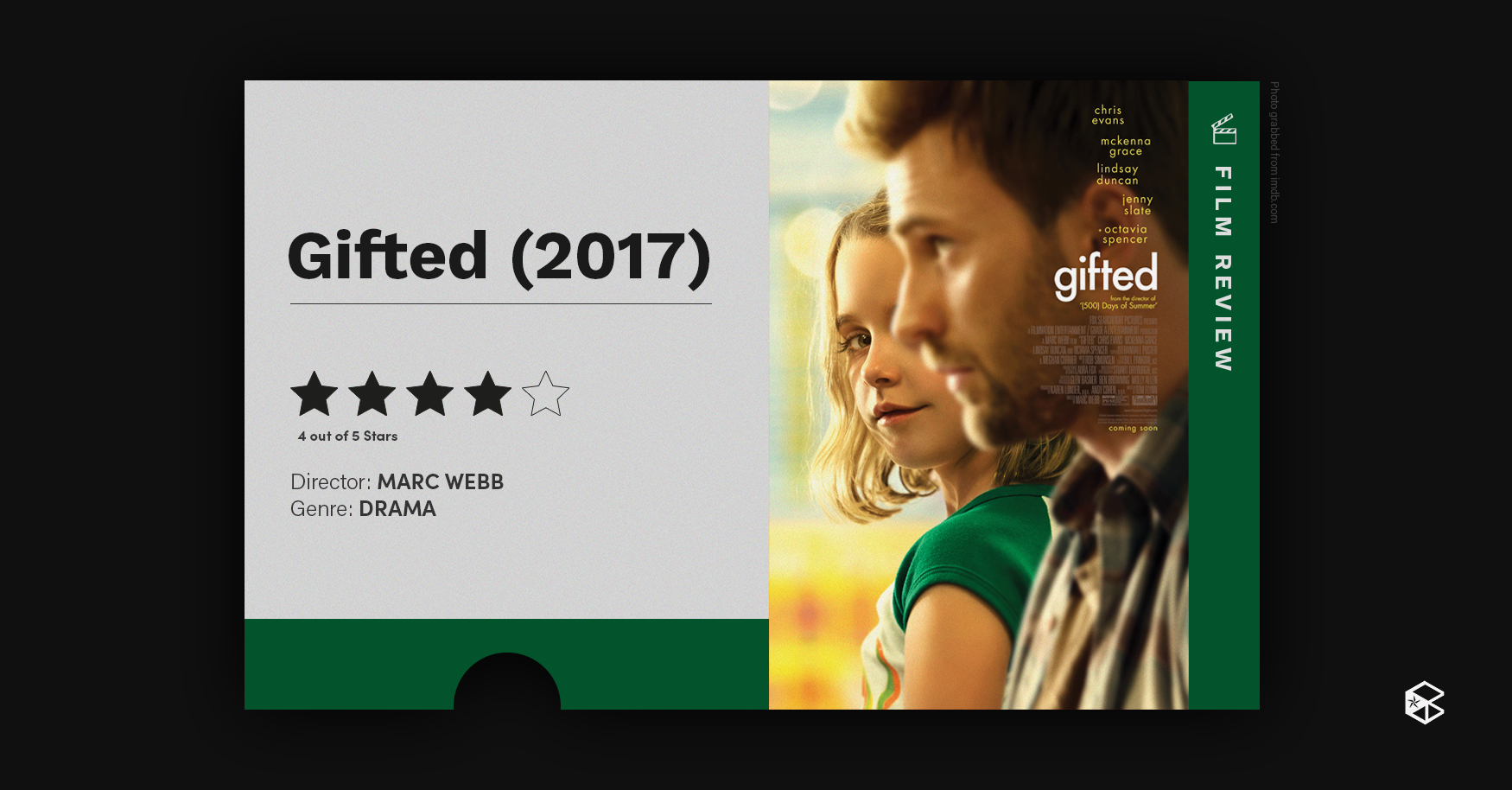 062021 [blip   Father's Day Movie Recs] Gifted