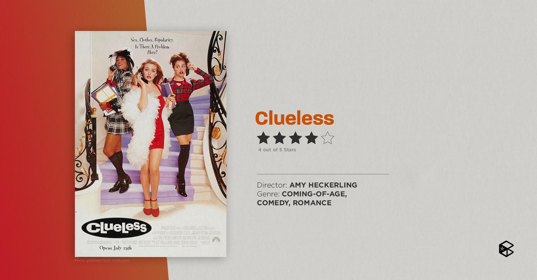 030121 Clueless
